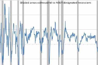Recession_graph_3